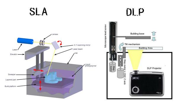 Createbot_DLP_Digital_Printer_Digital_DLP_Printer_3D_Printing_Machine-1889713277_5_89
